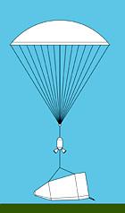 Приземление ВМК (в варианте ТПКА) с использованием парашютно-реактивной системы мягкой посадки