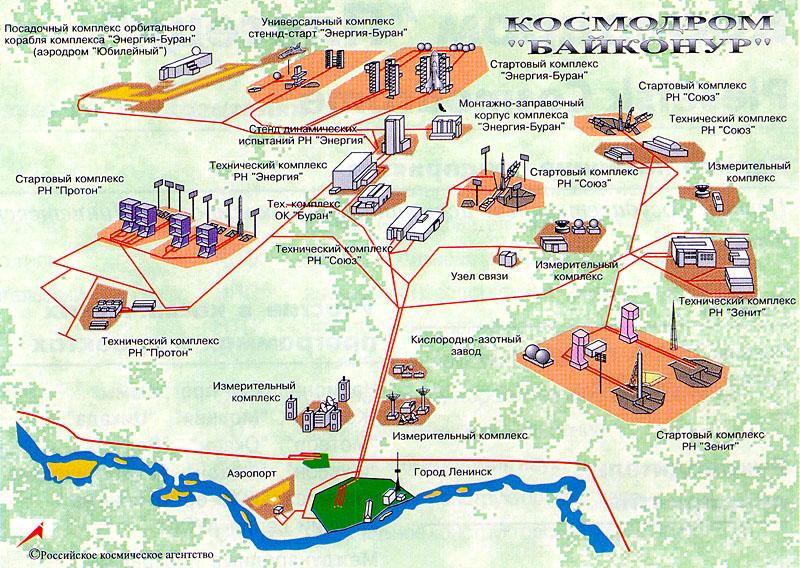 Схема космодрома «Байконур»