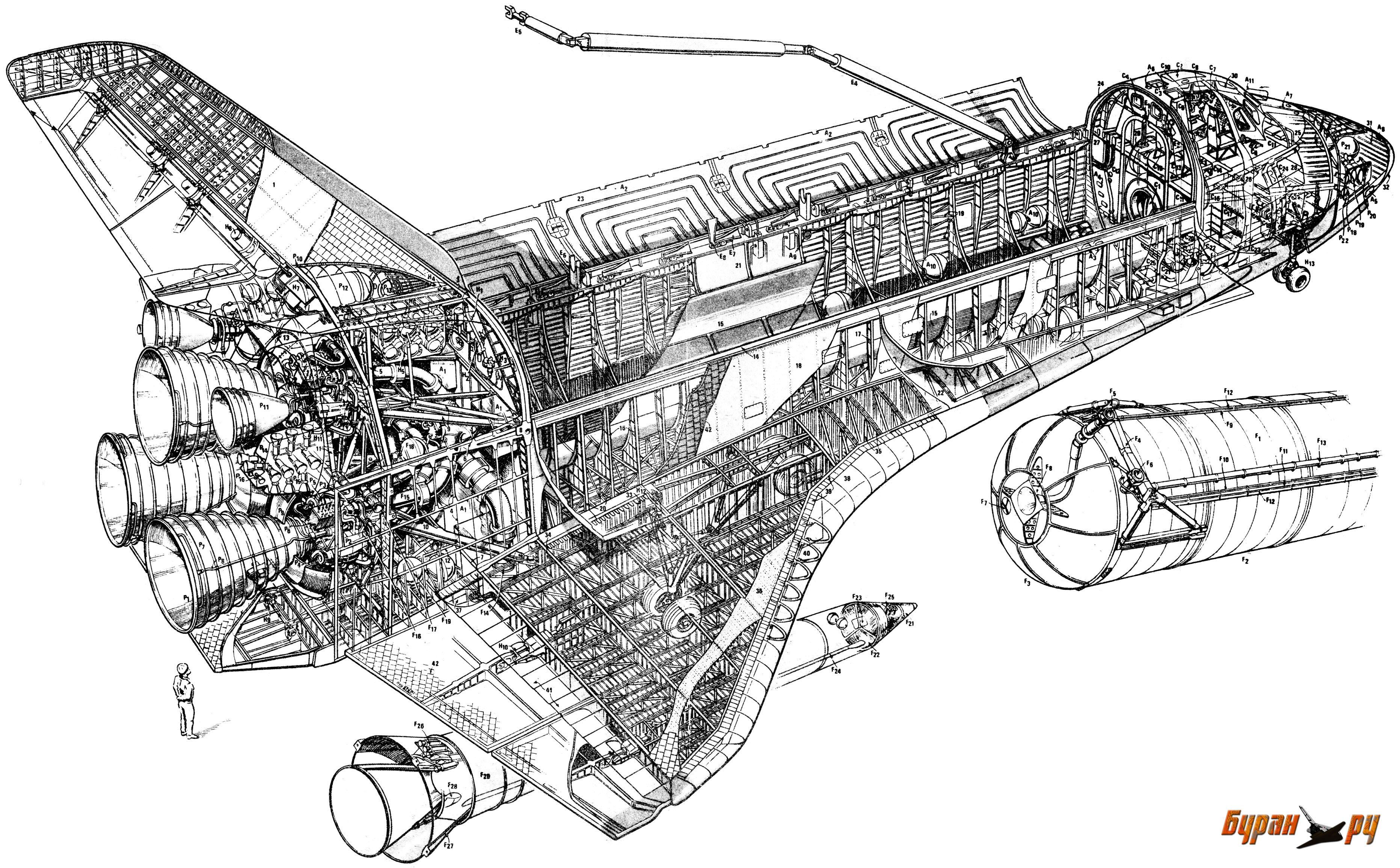 конструктивно-компоновочная схема Space Shuttle