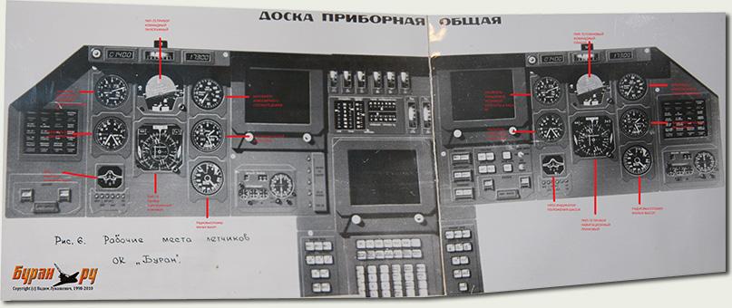 ПНП-72 - прибор навигационный