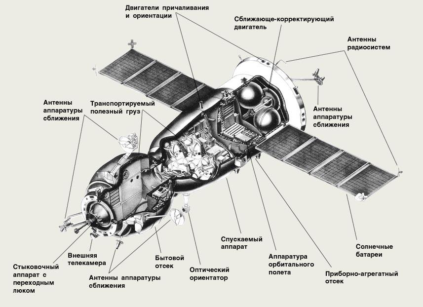 Личности в истории России - 5-ege.ru